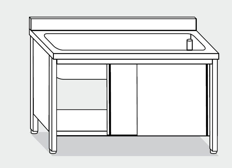 lave vaisselle sur armoire avec portes coulissantes dosseret bol en acier inoxydable unique. Black Bedroom Furniture Sets. Home Design Ideas